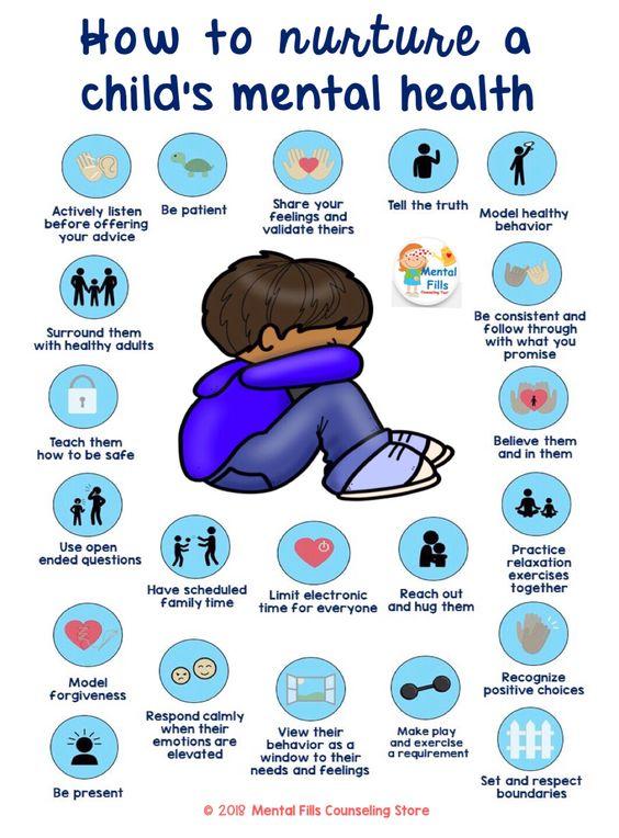 Memelihara Kesehatan Mental Anak